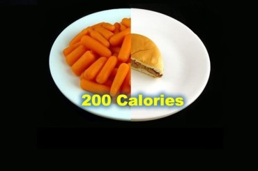 This Is How 200 Calories Look Like In 20 Different Types of Food