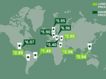 The Price of a Starbucks Latte in 30 Different Countries